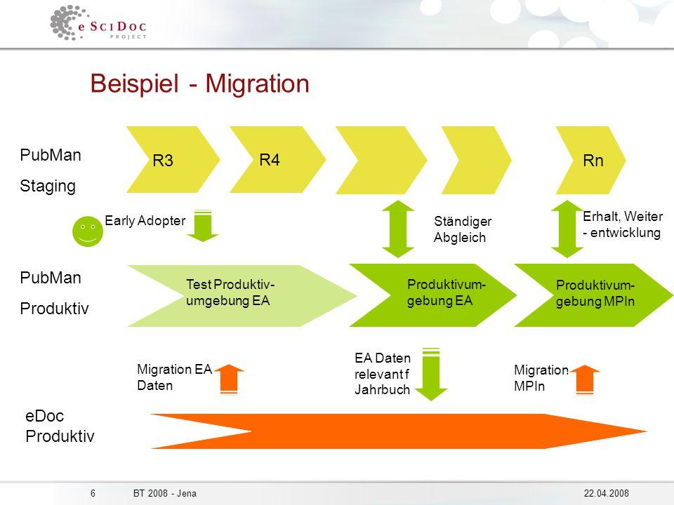 622.04.2008BT 2008 - Jena Beispiel - Migration eDoc Produktiv PubMan Produktiv Migration EA Daten Test Produktiv- umgebung EA Produktivum- gebung EA Ständiger Abgleich EA Daten relevant f Jahrbuch Early Adopter PubMan Staging R3 R4 Rn Migration MPIn Produktivum- gebung MPIn Erhalt, Weiter - entwicklung