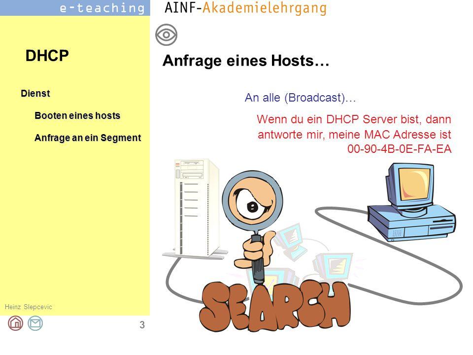 Heinz Slepcevic 3 Dienst Booten eines hosts Anfrage an ein Segment Anfrage eines Hosts… DHCP An alle (Broadcast)… Wenn du ein DHCP Server bist, dann a