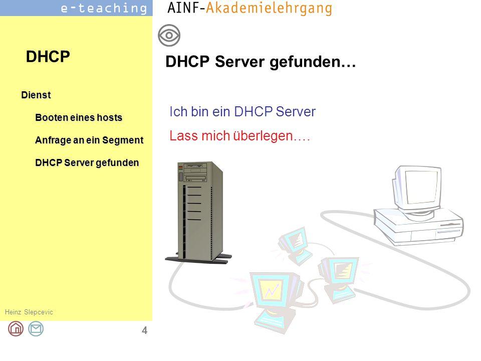 Heinz Slepcevic 5 Dienst Booten eines hosts Anfrage an ein Segment DHCP Server gefunden DHCP Dienstprogramm entscheidet DHCP Dienstprogramm denkt… DHCP Die Einstellungen meines Betreuers ermöglichen folgende Entscheidungen ….