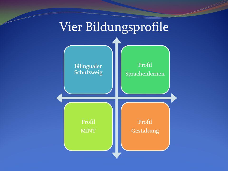 Bilingualer Schulzweig Profil Sprachenlernen Profil MINT Profil Gestaltung Vier Bildungsprofile