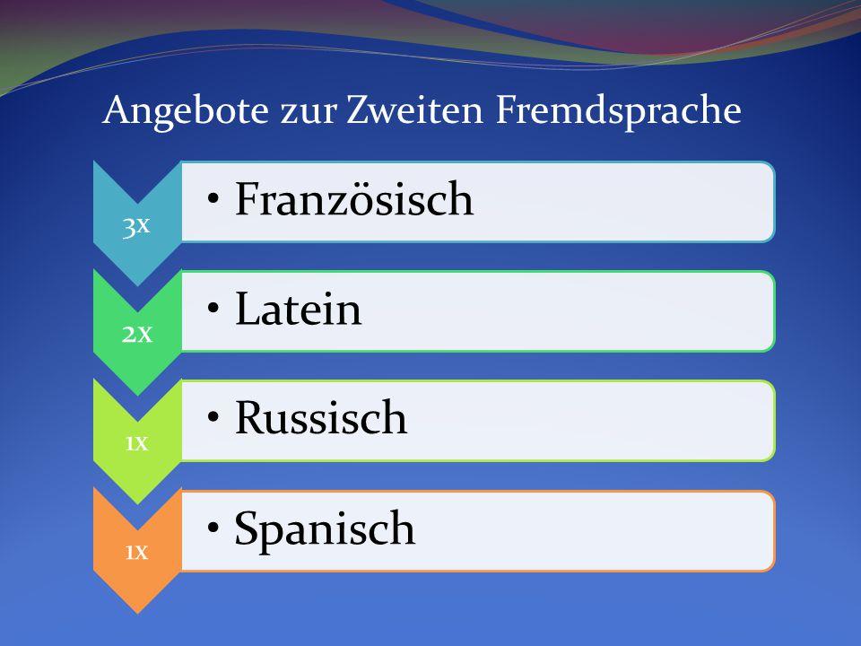 3x Französisch 2x Latein 1x Russisch 1x Spanisch Angebote zur Zweiten Fremdsprache