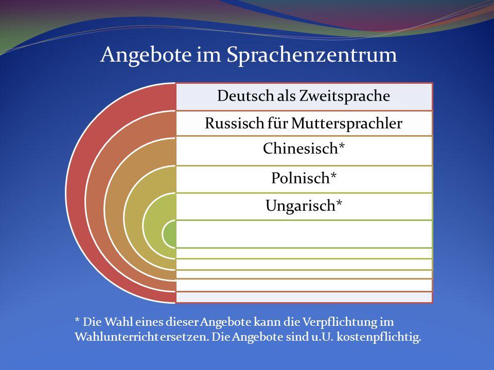 Deutsch als Zweitsprache Russisch für Muttersprachler Chinesisch* Polnisch* Ungarisch* Angebote im Sprachenzentrum * Die Wahl eines dieser Angebote kann die Verpflichtung im Wahlunterricht ersetzen.