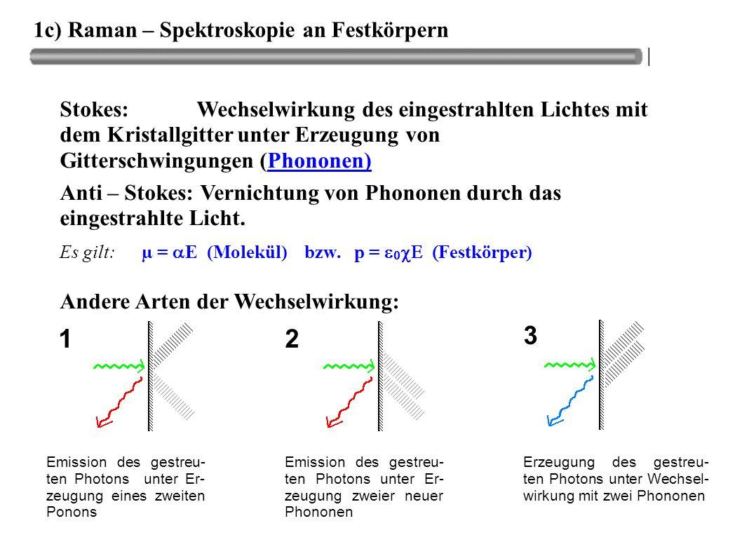 1c) Raman – Spektroskopie an Festkörpern Stokes: Wechselwirkung des eingestrahlten Lichtes mit dem Kristallgitter unter Erzeugung von Gitterschwingung