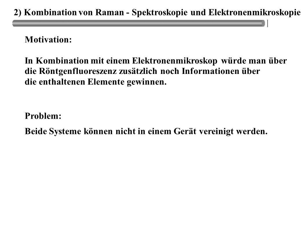 2) Kombination von Raman - Spektroskopie und Elektronenmikroskopie Motivation: In Kombination mit einem Elektronenmikroskop würde man über die Röntgen
