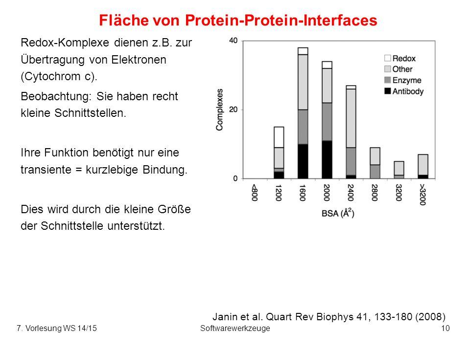 Fläche von Protein-Protein-Interfaces Janin et al. Quart Rev Biophys 41, 133-180 (2008) Redox-Komplexe dienen z.B. zur Übertragung von Elektronen (Cyt