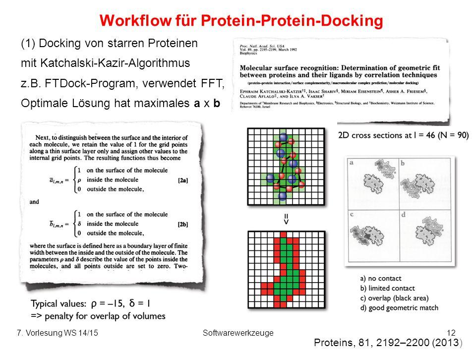 Workflow für Protein-Protein-Docking Proteins, 81, 2192–2200 (2013) (1) Docking von starren Proteinen mit Katchalski-Kazir-Algorithmus z.B. FTDock-Pro