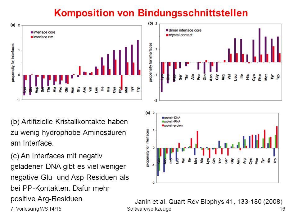 Komposition von Bindungsschnittstellen Janin et al. Quart Rev Biophys 41, 133-180 (2008) (b) Artifizielle Kristallkontakte haben zu wenig hydrophobe A