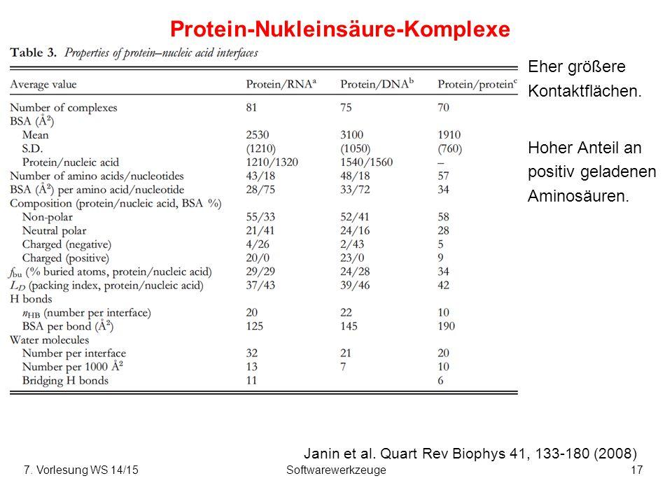 Protein-Nukleinsäure-Komplexe Janin et al. Quart Rev Biophys 41, 133-180 (2008) 7. Vorlesung WS 14/15Softwarewerkzeuge17 Eher größere Kontaktflächen.