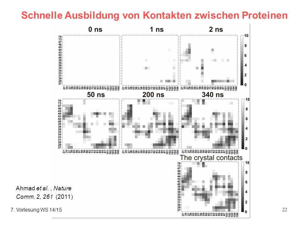 Softwarewerkzeuge22 Schnelle Ausbildung von Kontakten zwischen Proteinen Ahmad et al., Nature Comm. 2, 261 (2011) 7. Vorlesung WS 14/15