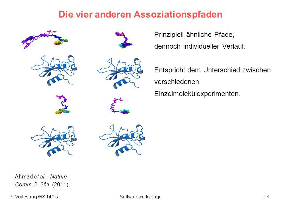 23 Die vier anderen Assoziationspfaden Ahmad et al., Nature Comm. 2, 261 (2011) 7. Vorlesung WS 14/15Softwarewerkzeuge Prinzipiell ähnliche Pfade, den