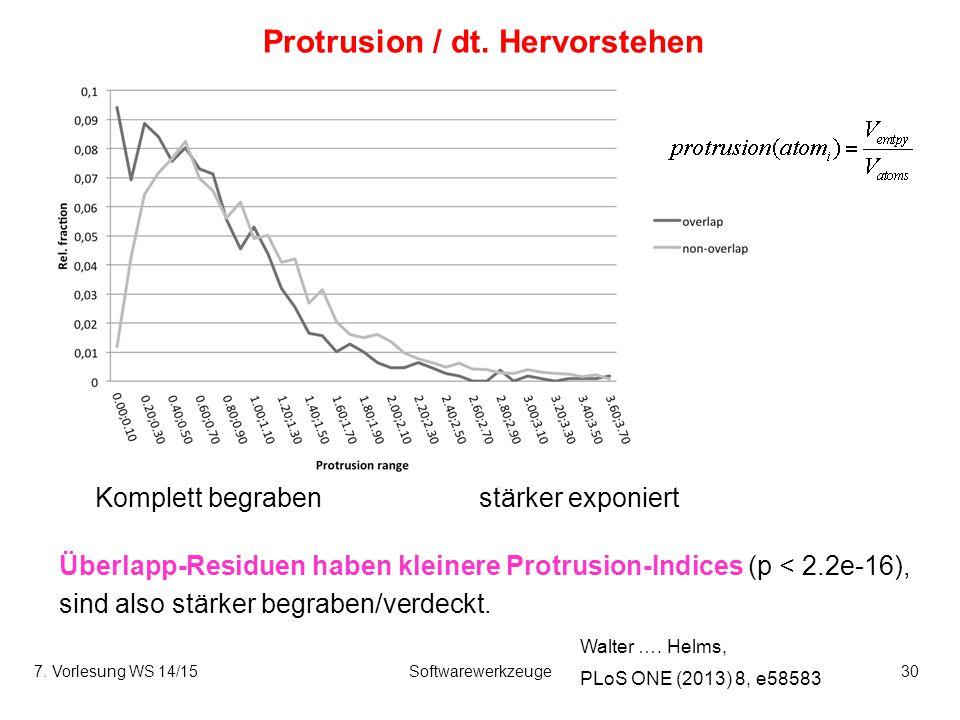 7. Vorlesung WS 14/15Softwarewerkzeuge30 Protrusion / dt. Hervorstehen Überlapp-Residuen haben kleinere Protrusion-Indices (p < 2.2e-16), sind also st