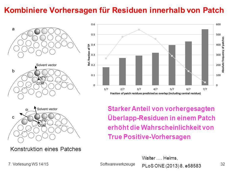 7. Vorlesung WS 14/15Softwarewerkzeuge32 Kombiniere Vorhersagen für Residuen innerhalb von Patch Starker Anteil von vorhergesagten Überlapp-Residuen i