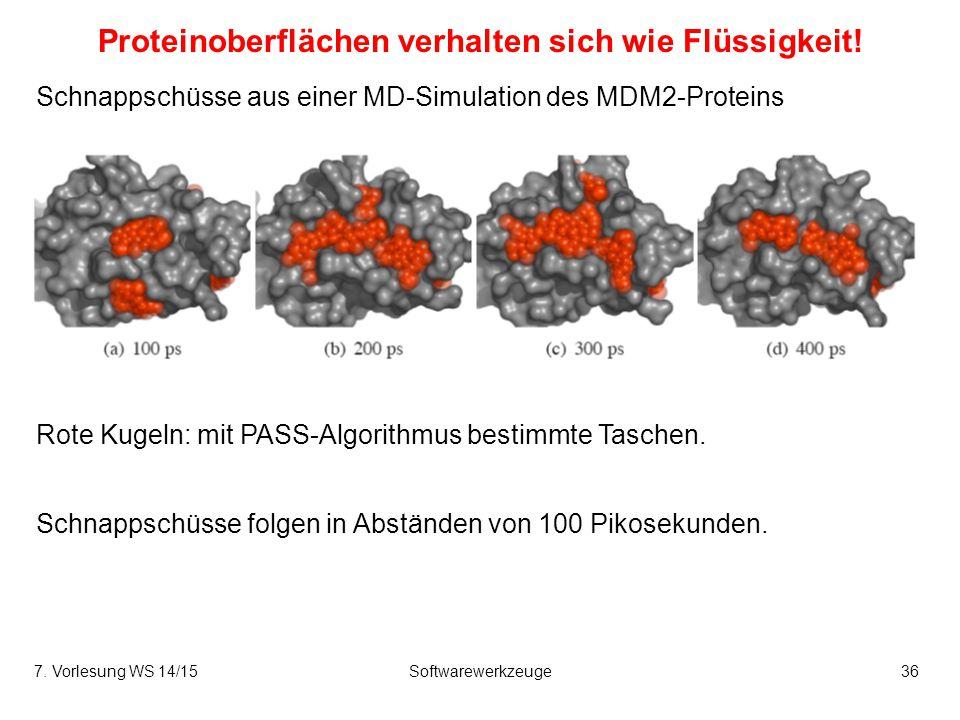 7. Vorlesung WS 14/15Softwarewerkzeuge36 Proteinoberflächen verhalten sich wie Flüssigkeit! Schnappschüsse aus einer MD-Simulation des MDM2-Proteins R
