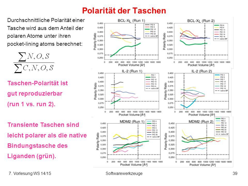 7. Vorlesung WS 14/15Softwarewerkzeuge39 Polarität der Taschen Durchschnittliche Polarität einer Tasche wird aus dem Anteil der polaren Atome unter ih