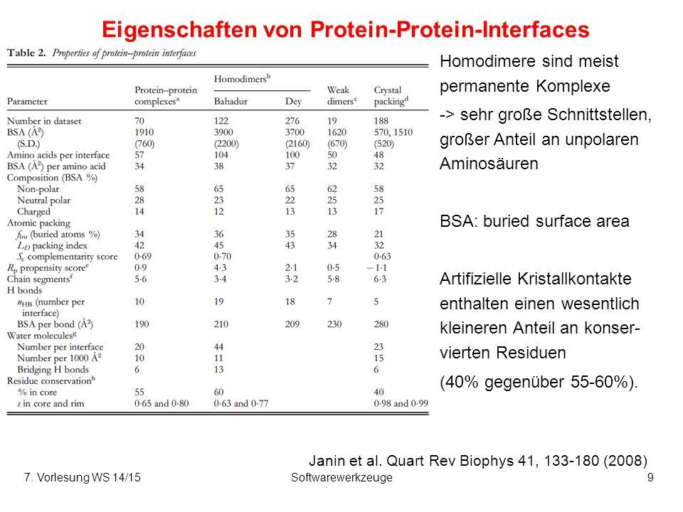 Eigenschaften von Protein-Protein-Interfaces Janin et al. Quart Rev Biophys 41, 133-180 (2008) Homodimere sind meist permanente Komplexe -> sehr große