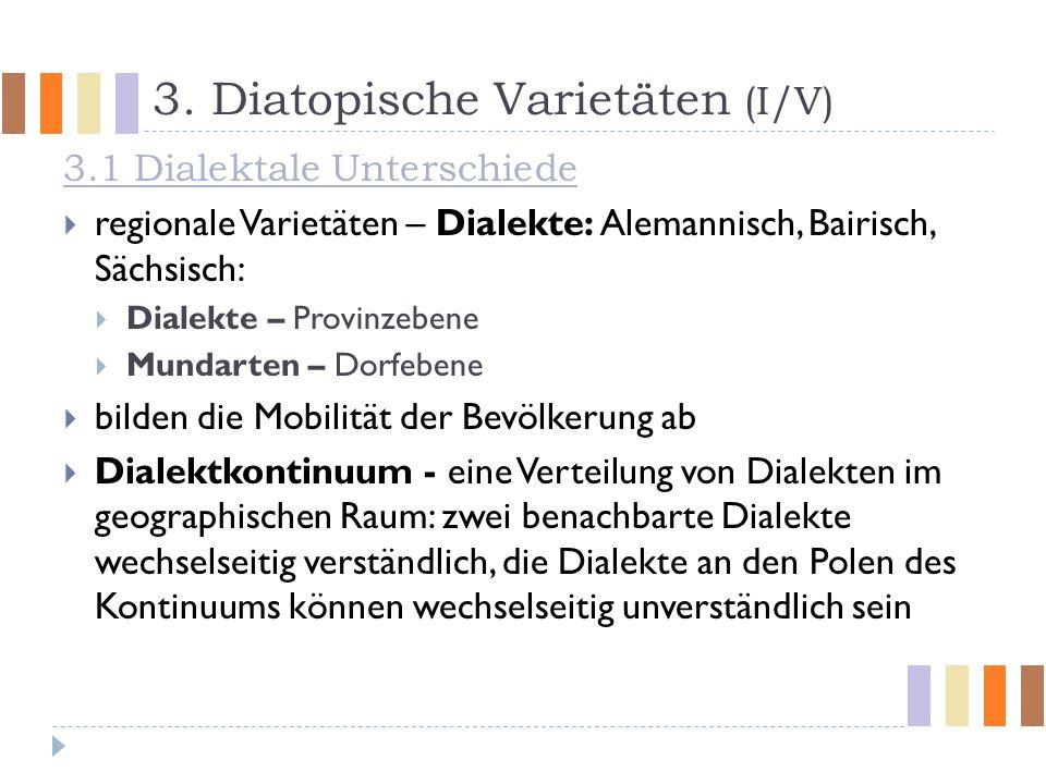 3. Diatopische Varietäten (I/V) 3.1 Dialektale Unterschiede  regionale Varietäten – Dialekte: Alemannisch, Bairisch, Sächsisch:  Dialekte – Provinze