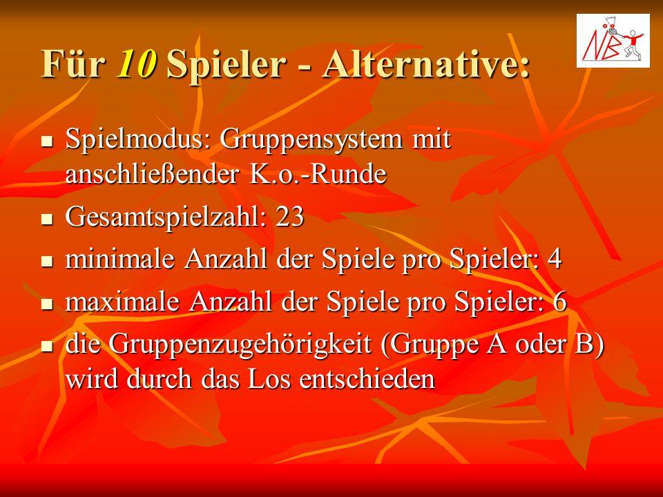 Für 10 Spieler - Alternative: Spielmodus: Gruppensystem mit anschließender K.o.-Runde Spielmodus: Gruppensystem mit anschließender K.o.-Runde Gesamtsp
