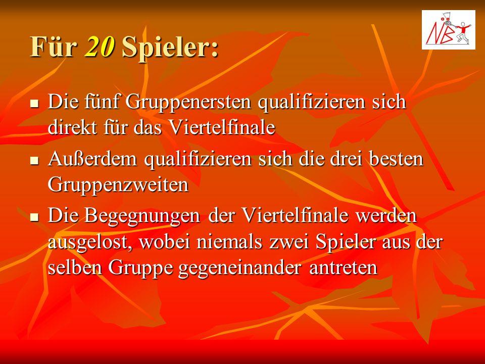 Für 20 Spieler: Die fünf Gruppenersten qualifizieren sich direkt für das Viertelfinale Die fünf Gruppenersten qualifizieren sich direkt für das Vierte