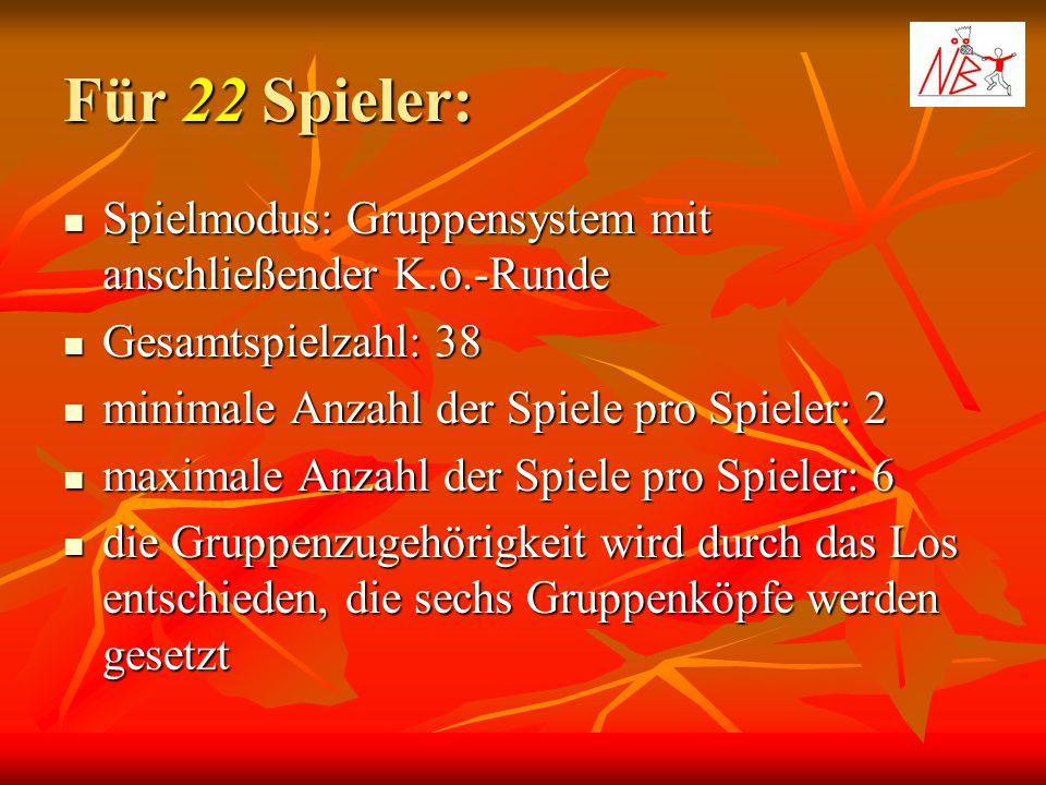 Für 22 Spieler: Spielmodus: Gruppensystem mit anschließender K.o.-Runde Spielmodus: Gruppensystem mit anschließender K.o.-Runde Gesamtspielzahl: 38 Ge