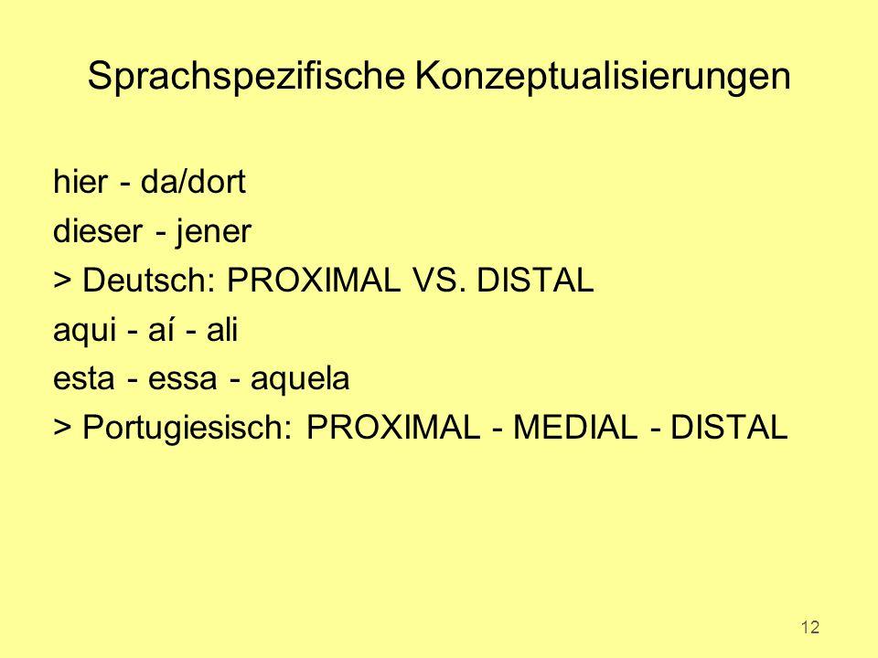 Sprachspezifische Konzeptualisierungen hier - da/dort dieser - jener > Deutsch: PROXIMAL VS.