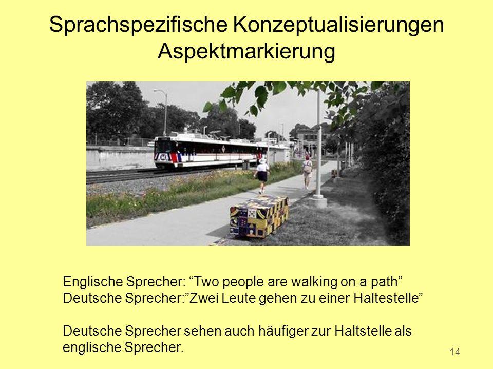 14 Sprachspezifische Konzeptualisierungen Aspektmarkierung Englische Sprecher: Two people are walking on a path Deutsche Sprecher: Zwei Leute gehen zu einer Haltestelle Deutsche Sprecher sehen auch häufiger zur Haltstelle als englische Sprecher.