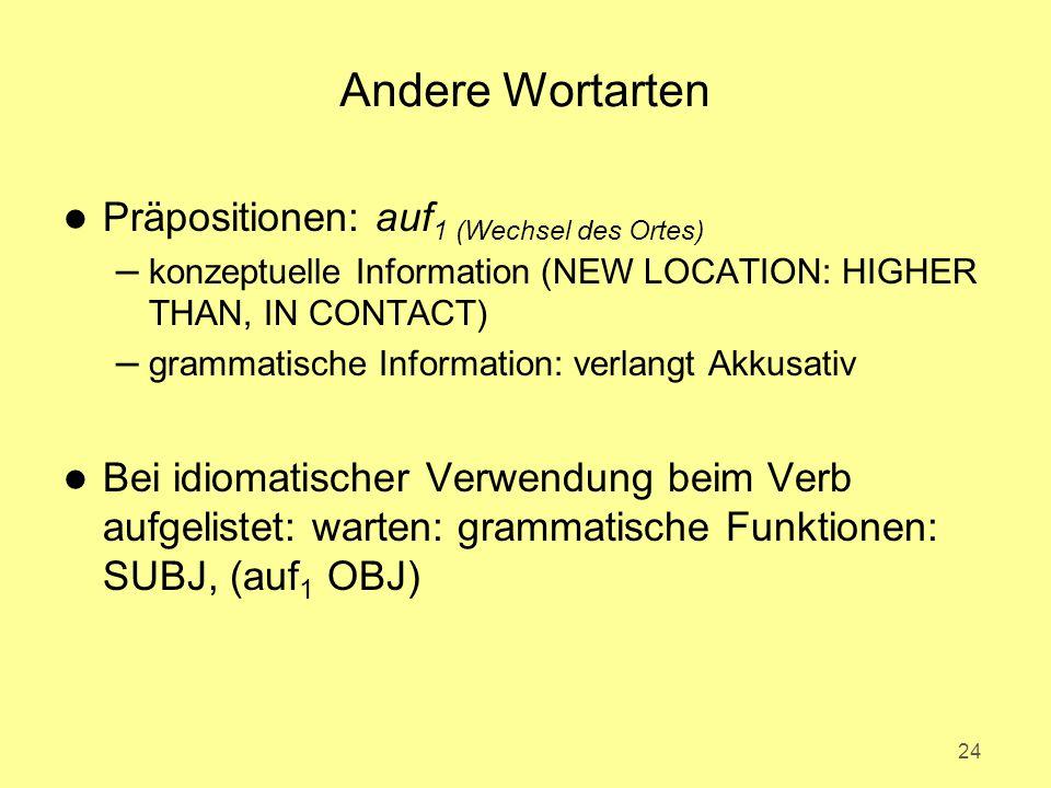 Andere Wortarten l Präpositionen: auf 1 (Wechsel des Ortes) – konzeptuelle Information (NEW LOCATION: HIGHER THAN, IN CONTACT) – grammatische Informat