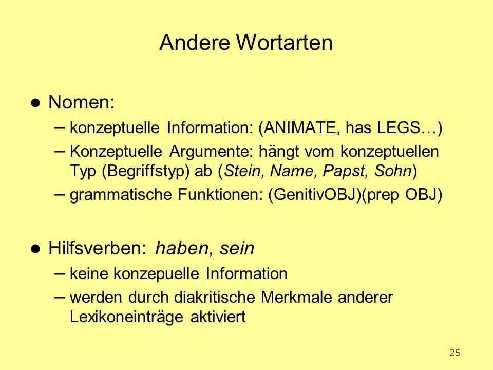 Andere Wortarten l Nomen: – konzeptuelle Information: (ANIMATE, has LEGS…) – Konzeptuelle Argumente: hängt vom konzeptuellen Typ (Begriffstyp) ab (Ste