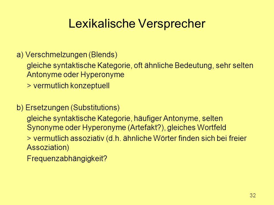 Lexikalische Versprecher a) Verschmelzungen (Blends) gleiche syntaktische Kategorie, oft ähnliche Bedeutung, sehr selten Antonyme oder Hyperonyme > ve