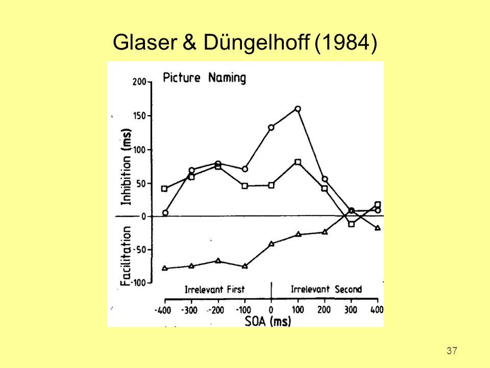 Glaser & Düngelhoff (1984) 37