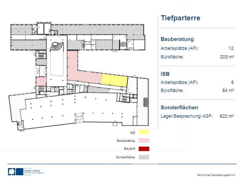 Technisches Dienstleistungszentrum Tiefparterre Bauberatung Arbeitsplätze (AP): 12 Bürofläche: 203 m² ISB Arbeitsplätze (AP): 6 Bürofläche: 84 m² Sonderflächen Lager/Besprechung/ ASF: 622 m² Bauberatung Bauamt Sonderfläche ISB