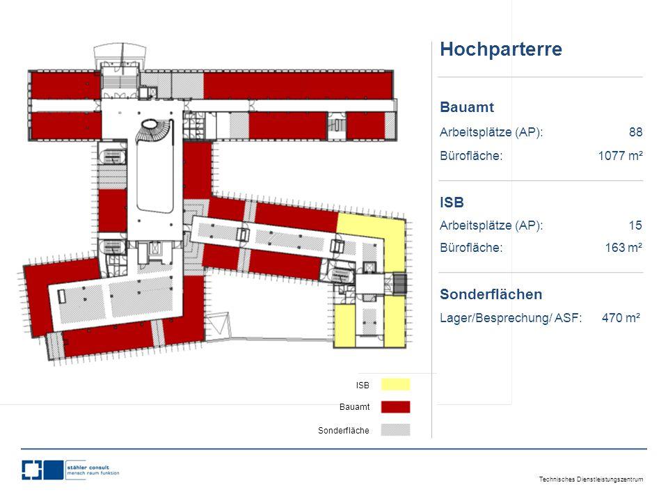 Technisches Dienstleistungszentrum Hochparterre Bauamt Arbeitsplätze (AP): 88 Bürofläche: 1077 m² ISB Arbeitsplätze (AP): 15 Bürofläche: 163 m² Sonderflächen Lager/Besprechung/ ASF: 470 m² ISB Bauamt Sonderfläche