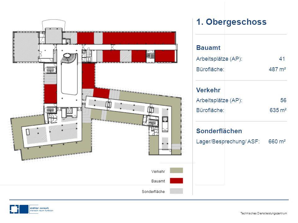 Technisches Dienstleistungszentrum 1. Obergeschoss Bauamt Arbeitsplätze (AP): 41 Bürofläche: 487 m² Verkehr Arbeitsplätze (AP): 56 Bürofläche: 635 m²