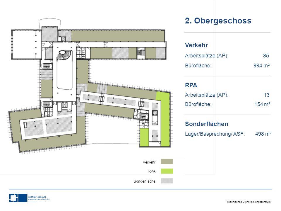 Technisches Dienstleistungszentrum 2. Obergeschoss Verkehr Arbeitsplätze (AP): 85 Bürofläche: 994 m² RPA Arbeitsplätze (AP): 13 Bürofläche: 154 m² Son
