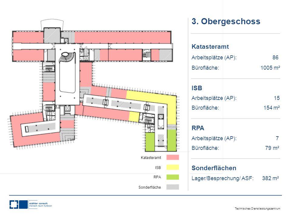 Technisches Dienstleistungszentrum ISB RPA Sonderfläche 3. Obergeschoss Katasteramt Arbeitsplätze (AP): 86 Bürofläche: 1005 m² ISB Arbeitsplätze (AP):