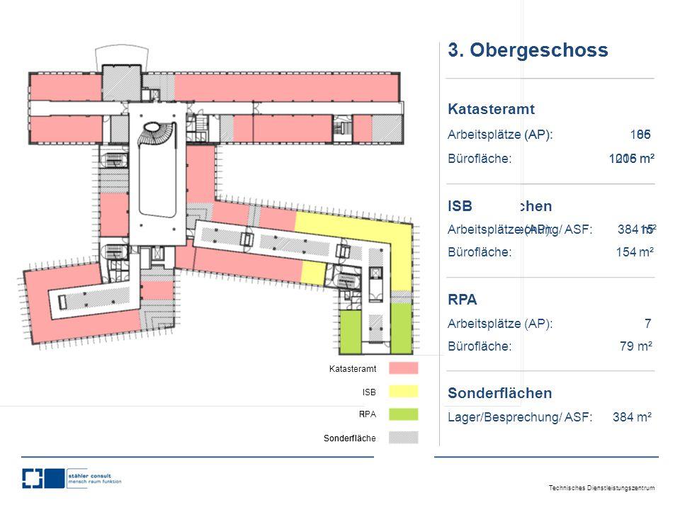 Technisches Dienstleistungszentrum 4. Obergeschoss ISB Arbeitsplätze (AP): 105 Bürofläche: 1216 m² Sonderflächen Lager/Besprechung/ ASF: 384 m² ISB So