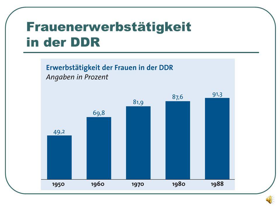 Frauenerwerbstätigkeit in der DDR