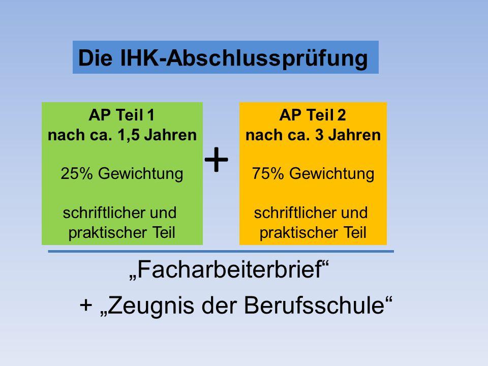 Die IHK-Abschlussprüfung AP Teil 1 nach ca. 1,5 Jahren 25% Gewichtung schriftlicher und praktischer Teil AP Teil 2 nach ca. 3 Jahren 75% Gewichtung sc