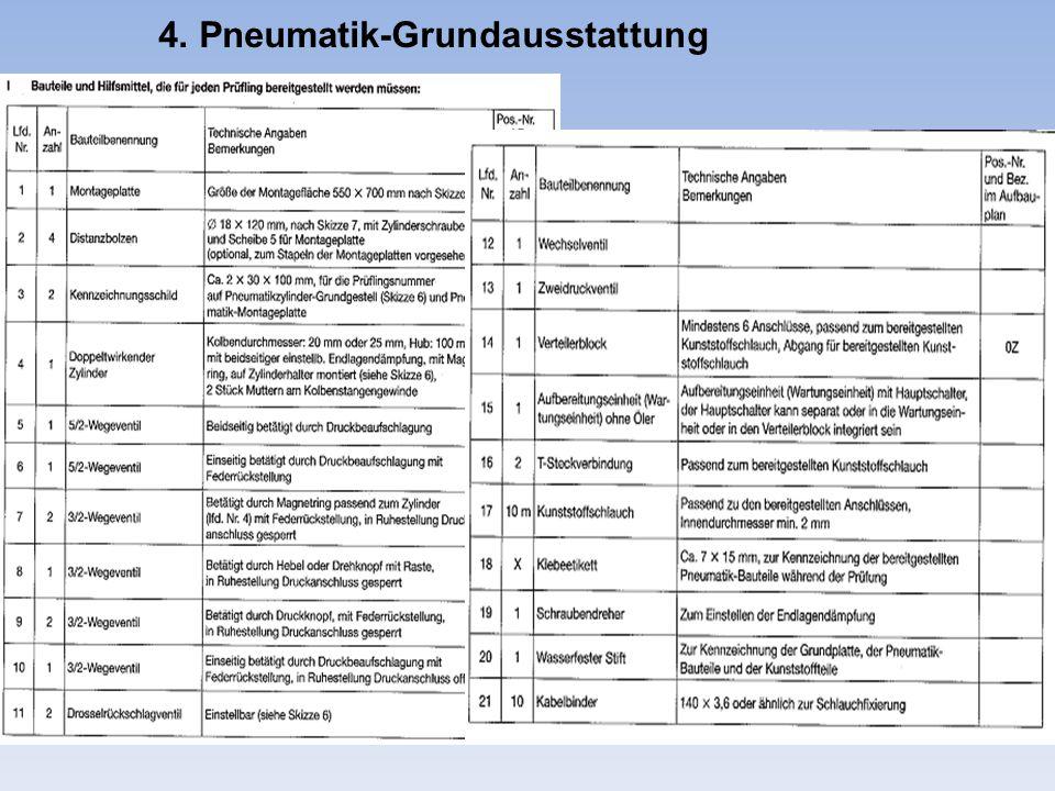 4. Pneumatik-Grundausstattung