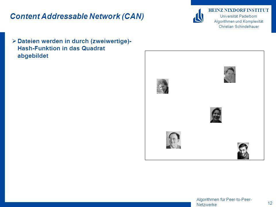 Algorithmen für Peer-to-Peer- Netzwerke 12 HEINZ NIXDORF INSTITUT Universität Paderborn Algorithmen und Komplexität Christian Schindelhauer Content Addressable Network (CAN)  Dateien werden in durch (zweiwertige)- Hash-Funktion in das Quadrat abgebildet