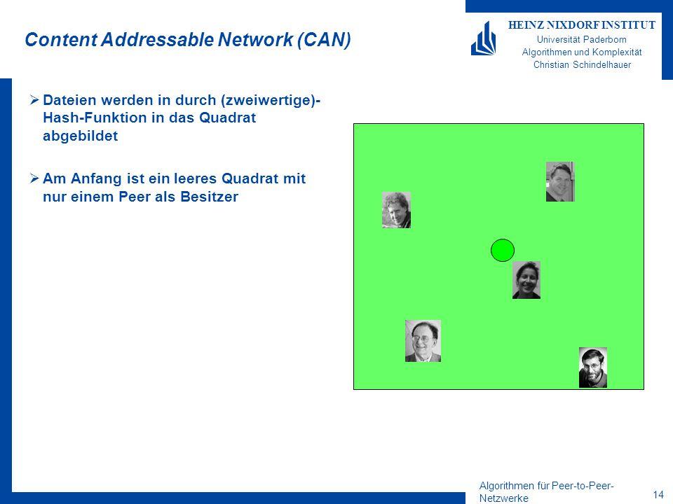 Algorithmen für Peer-to-Peer- Netzwerke 14 HEINZ NIXDORF INSTITUT Universität Paderborn Algorithmen und Komplexität Christian Schindelhauer Content Addressable Network (CAN)  Dateien werden in durch (zweiwertige)- Hash-Funktion in das Quadrat abgebildet  Am Anfang ist ein leeres Quadrat mit nur einem Peer als Besitzer