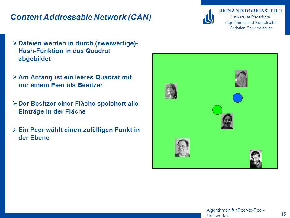 Algorithmen für Peer-to-Peer- Netzwerke 15 HEINZ NIXDORF INSTITUT Universität Paderborn Algorithmen und Komplexität Christian Schindelhauer Content Ad
