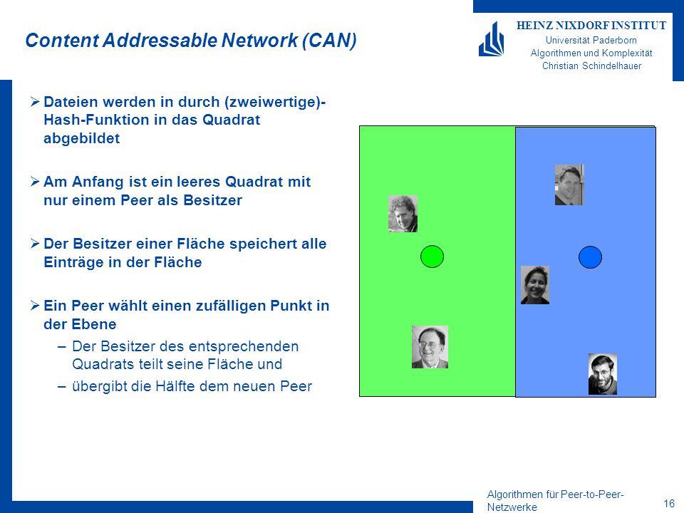 Algorithmen für Peer-to-Peer- Netzwerke 16 HEINZ NIXDORF INSTITUT Universität Paderborn Algorithmen und Komplexität Christian Schindelhauer Content Addressable Network (CAN)  Dateien werden in durch (zweiwertige)- Hash-Funktion in das Quadrat abgebildet  Am Anfang ist ein leeres Quadrat mit nur einem Peer als Besitzer  Der Besitzer einer Fläche speichert alle Einträge in der Fläche  Ein Peer wählt einen zufälligen Punkt in der Ebene –Der Besitzer des entsprechenden Quadrats teilt seine Fläche und –übergibt die Hälfte dem neuen Peer