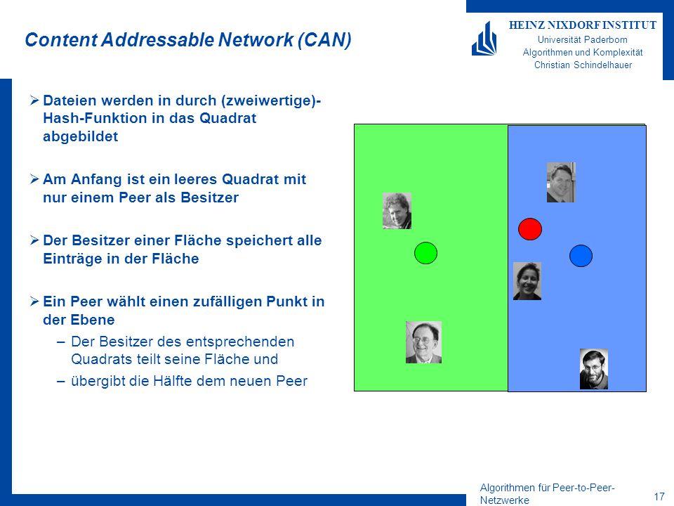 Algorithmen für Peer-to-Peer- Netzwerke 17 HEINZ NIXDORF INSTITUT Universität Paderborn Algorithmen und Komplexität Christian Schindelhauer Content Addressable Network (CAN)  Dateien werden in durch (zweiwertige)- Hash-Funktion in das Quadrat abgebildet  Am Anfang ist ein leeres Quadrat mit nur einem Peer als Besitzer  Der Besitzer einer Fläche speichert alle Einträge in der Fläche  Ein Peer wählt einen zufälligen Punkt in der Ebene –Der Besitzer des entsprechenden Quadrats teilt seine Fläche und –übergibt die Hälfte dem neuen Peer