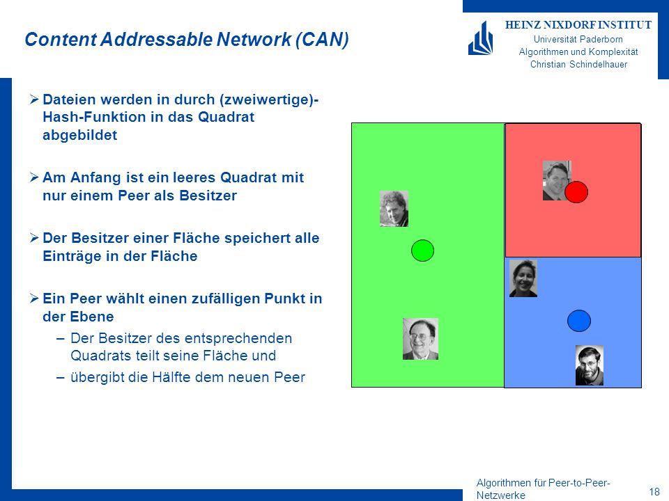 Algorithmen für Peer-to-Peer- Netzwerke 18 HEINZ NIXDORF INSTITUT Universität Paderborn Algorithmen und Komplexität Christian Schindelhauer Content Addressable Network (CAN)  Dateien werden in durch (zweiwertige)- Hash-Funktion in das Quadrat abgebildet  Am Anfang ist ein leeres Quadrat mit nur einem Peer als Besitzer  Der Besitzer einer Fläche speichert alle Einträge in der Fläche  Ein Peer wählt einen zufälligen Punkt in der Ebene –Der Besitzer des entsprechenden Quadrats teilt seine Fläche und –übergibt die Hälfte dem neuen Peer