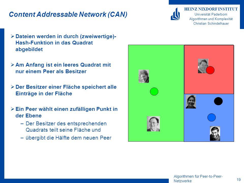 Algorithmen für Peer-to-Peer- Netzwerke 19 HEINZ NIXDORF INSTITUT Universität Paderborn Algorithmen und Komplexität Christian Schindelhauer Content Addressable Network (CAN)  Dateien werden in durch (zweiwertige)- Hash-Funktion in das Quadrat abgebildet  Am Anfang ist ein leeres Quadrat mit nur einem Peer als Besitzer  Der Besitzer einer Fläche speichert alle Einträge in der Fläche  Ein Peer wählt einen zufälligen Punkt in der Ebene –Der Besitzer des entsprechenden Quadrats teilt seine Fläche und –übergibt die Hälfte dem neuen Peer