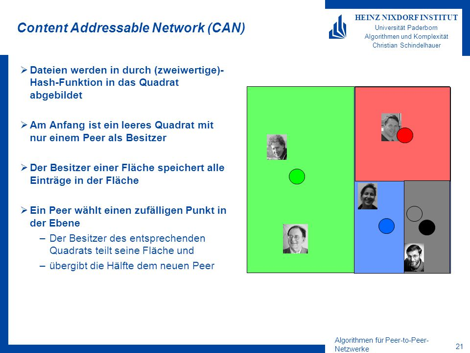 Algorithmen für Peer-to-Peer- Netzwerke 21 HEINZ NIXDORF INSTITUT Universität Paderborn Algorithmen und Komplexität Christian Schindelhauer Content Addressable Network (CAN)  Dateien werden in durch (zweiwertige)- Hash-Funktion in das Quadrat abgebildet  Am Anfang ist ein leeres Quadrat mit nur einem Peer als Besitzer  Der Besitzer einer Fläche speichert alle Einträge in der Fläche  Ein Peer wählt einen zufälligen Punkt in der Ebene –Der Besitzer des entsprechenden Quadrats teilt seine Fläche und –übergibt die Hälfte dem neuen Peer