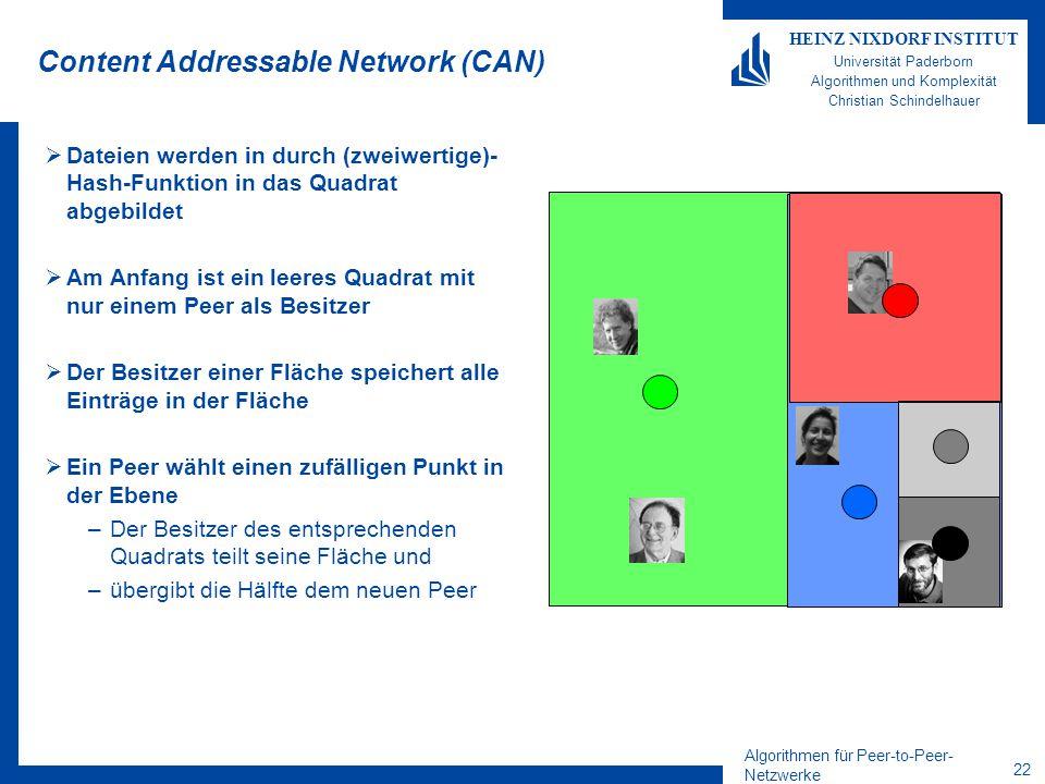 Algorithmen für Peer-to-Peer- Netzwerke 22 HEINZ NIXDORF INSTITUT Universität Paderborn Algorithmen und Komplexität Christian Schindelhauer Content Addressable Network (CAN)  Dateien werden in durch (zweiwertige)- Hash-Funktion in das Quadrat abgebildet  Am Anfang ist ein leeres Quadrat mit nur einem Peer als Besitzer  Der Besitzer einer Fläche speichert alle Einträge in der Fläche  Ein Peer wählt einen zufälligen Punkt in der Ebene –Der Besitzer des entsprechenden Quadrats teilt seine Fläche und –übergibt die Hälfte dem neuen Peer