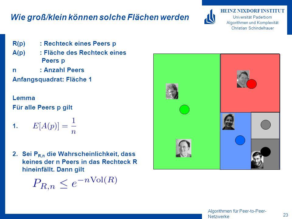 Algorithmen für Peer-to-Peer- Netzwerke 23 HEINZ NIXDORF INSTITUT Universität Paderborn Algorithmen und Komplexität Christian Schindelhauer Wie groß/klein können solche Flächen werden R(p) : Rechteck eines Peers p A(p) : Fläche des Rechteck eines Peers p n : Anzahl Peers Anfangsquadrat: Fläche 1 Lemma Für alle Peers p gilt 1.
