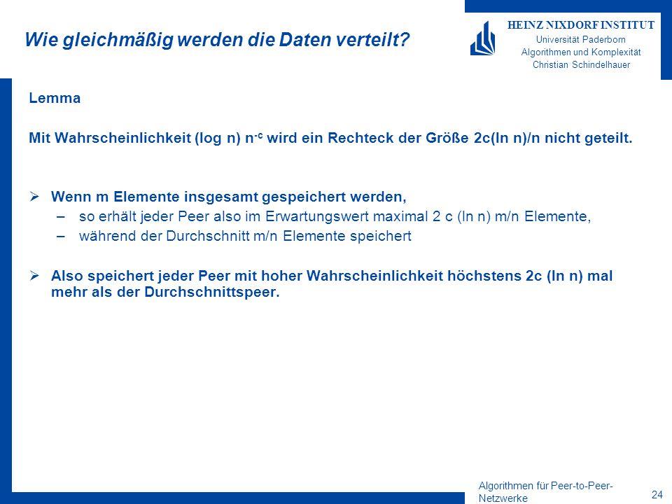 Algorithmen für Peer-to-Peer- Netzwerke 24 HEINZ NIXDORF INSTITUT Universität Paderborn Algorithmen und Komplexität Christian Schindelhauer Wie gleichmäßig werden die Daten verteilt.