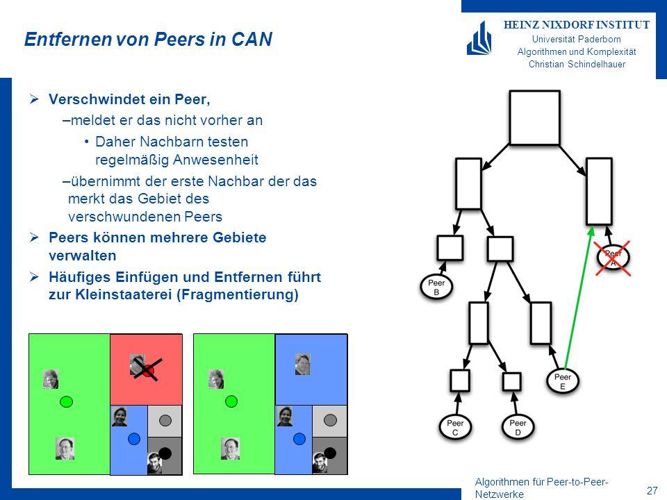 Algorithmen für Peer-to-Peer- Netzwerke 27 HEINZ NIXDORF INSTITUT Universität Paderborn Algorithmen und Komplexität Christian Schindelhauer Entfernen